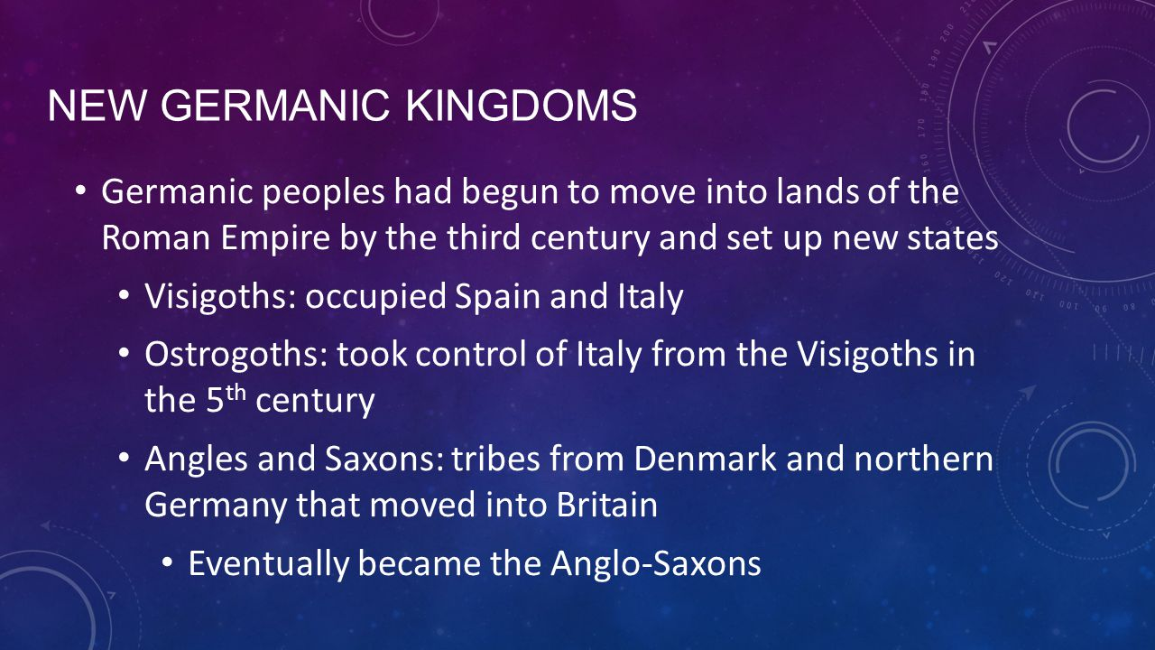 New Germanic Kingdoms Germanic peoples had begun to move into lands of the Roman Empire by the third century and set up new states.