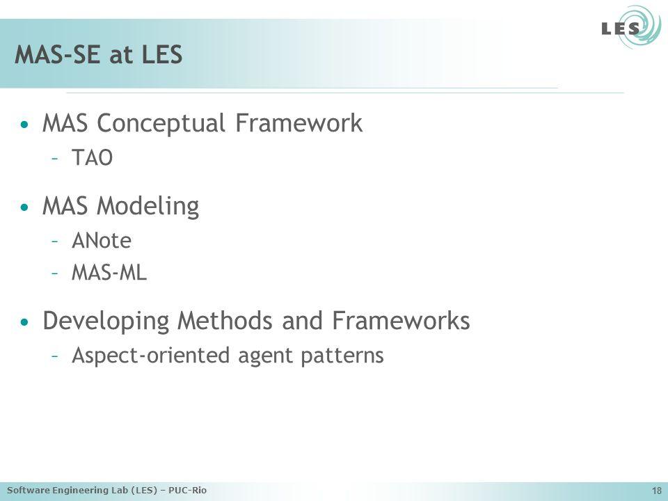 MAS Conceptual Framework MAS Modeling