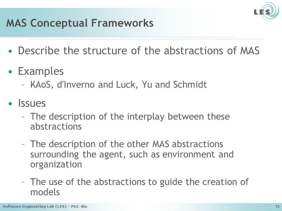 MAS Conceptual Frameworks