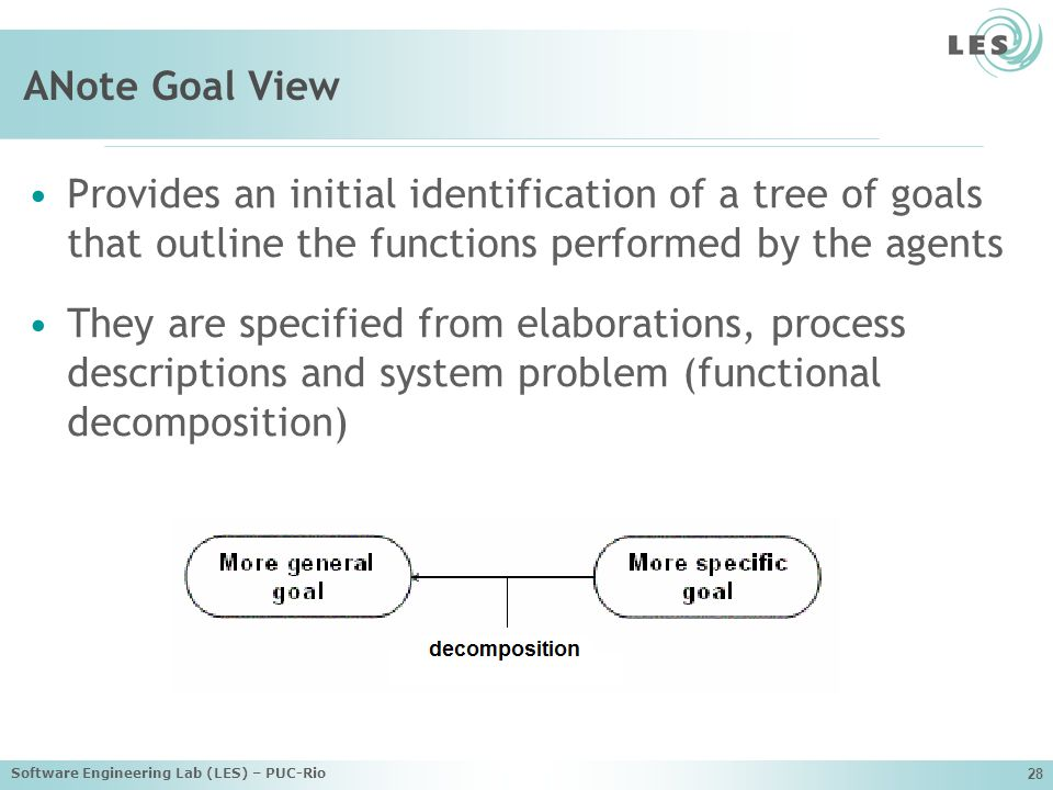 ANote Goal View Provides an initial identification of a tree of goals that outline the functions performed by the agents.