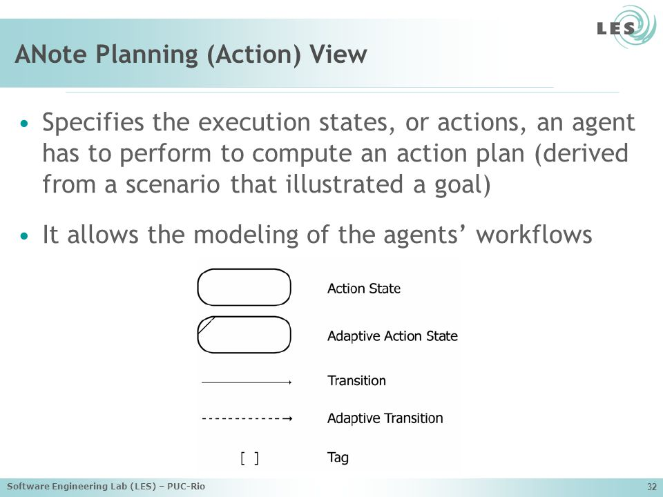 ANote Planning (Action) View