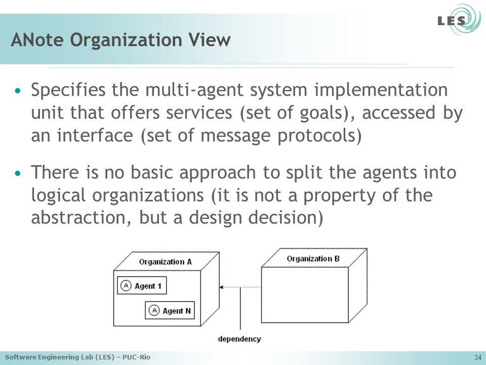 ANote Organization View