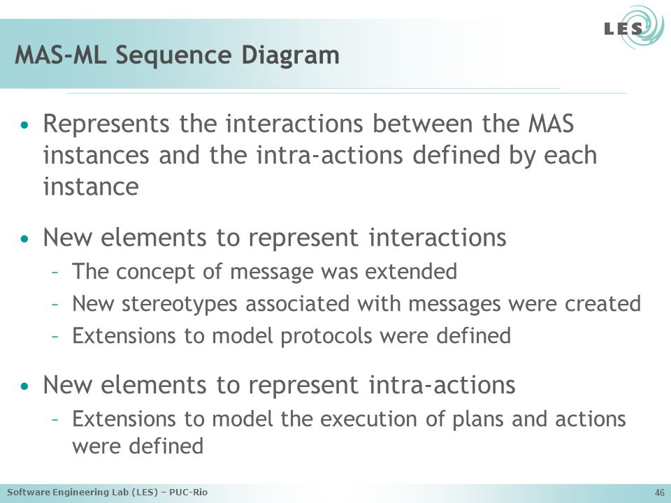 MAS-ML Sequence Diagram
