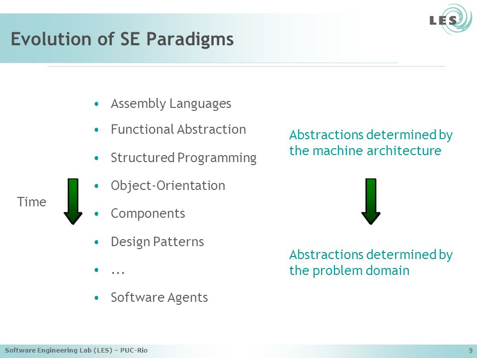 Evolution of SE Paradigms