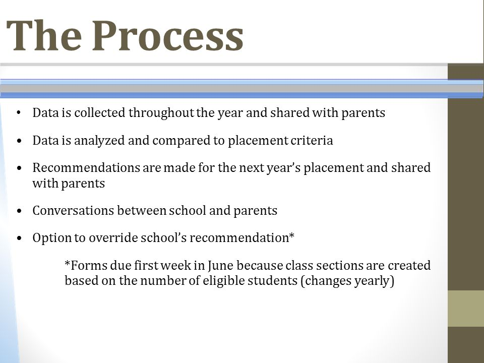 The Process Data is collected throughout the year and shared with parents. Data is analyzed and compared to placement criteria.