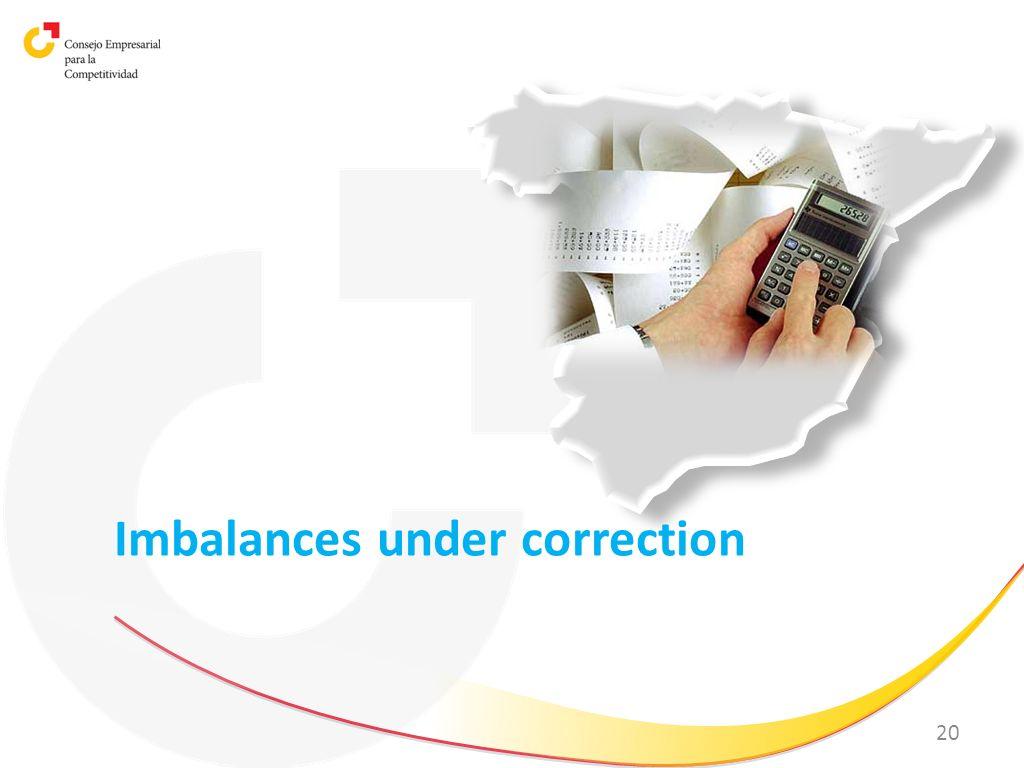 Imbalances under correction