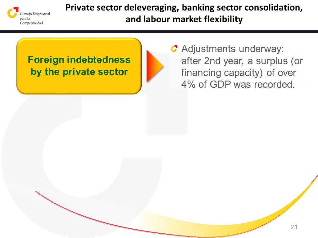 Private sector deleveraging, banking sector consolidation, and labour market flexibility