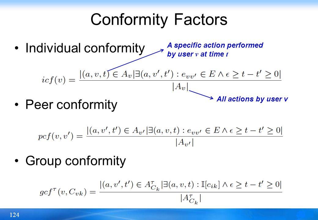 Conformity Factors Individual conformity Peer conformity