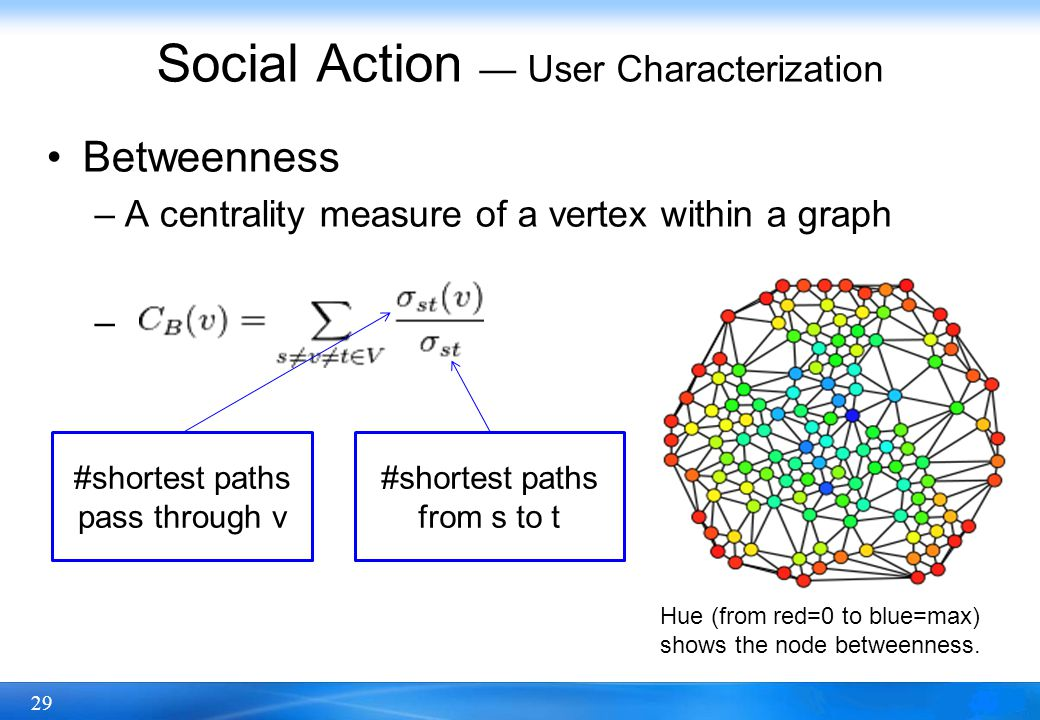 Social Action — User Characterization