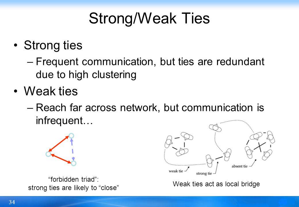 Strong/Weak Ties Strong ties Weak ties