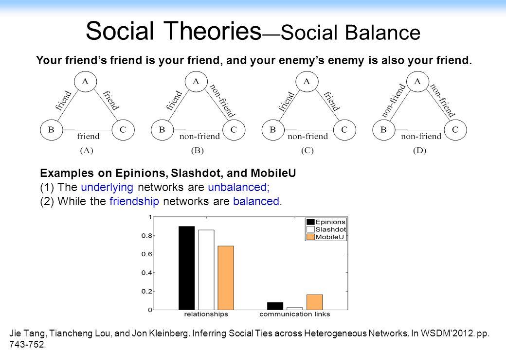 Social Theories—Social Balance