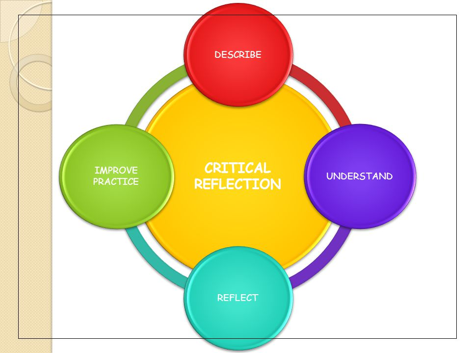 CRITICAL REFLECTION DESCRIBE UNDERSTAND REFLECT IMPROVE PRACTICE