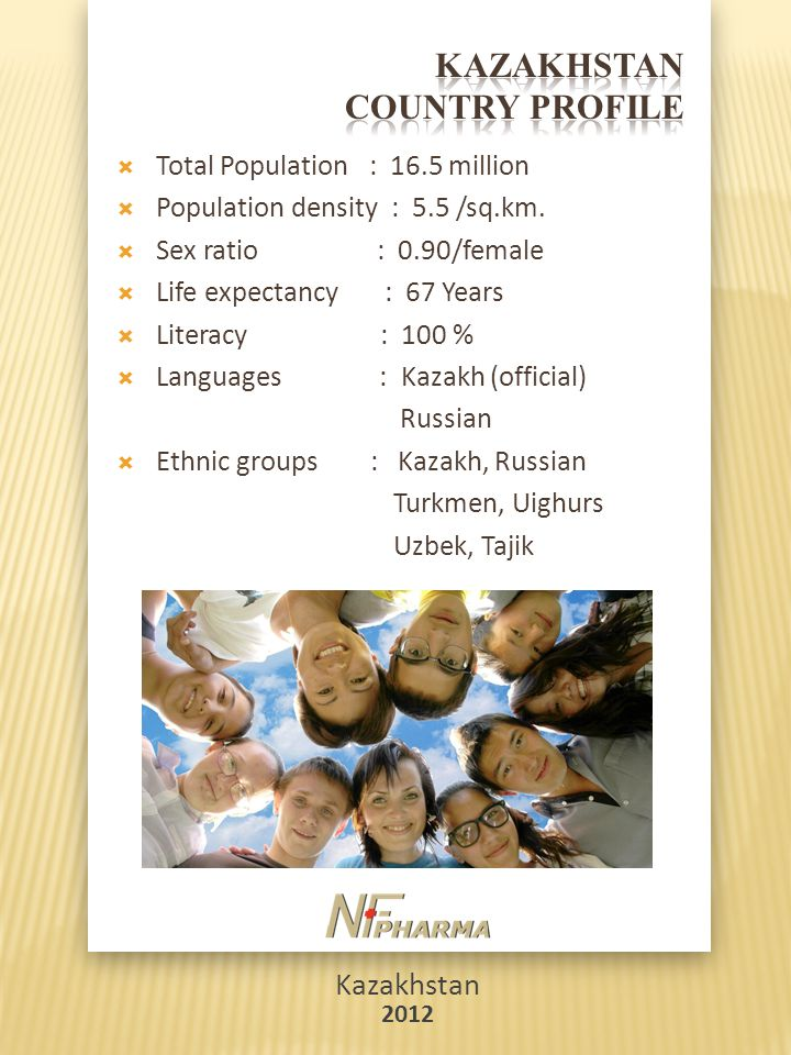 KAZAKHSTAN COUNTRY PROFILE Kazakhstan Total Population : 16.5 million