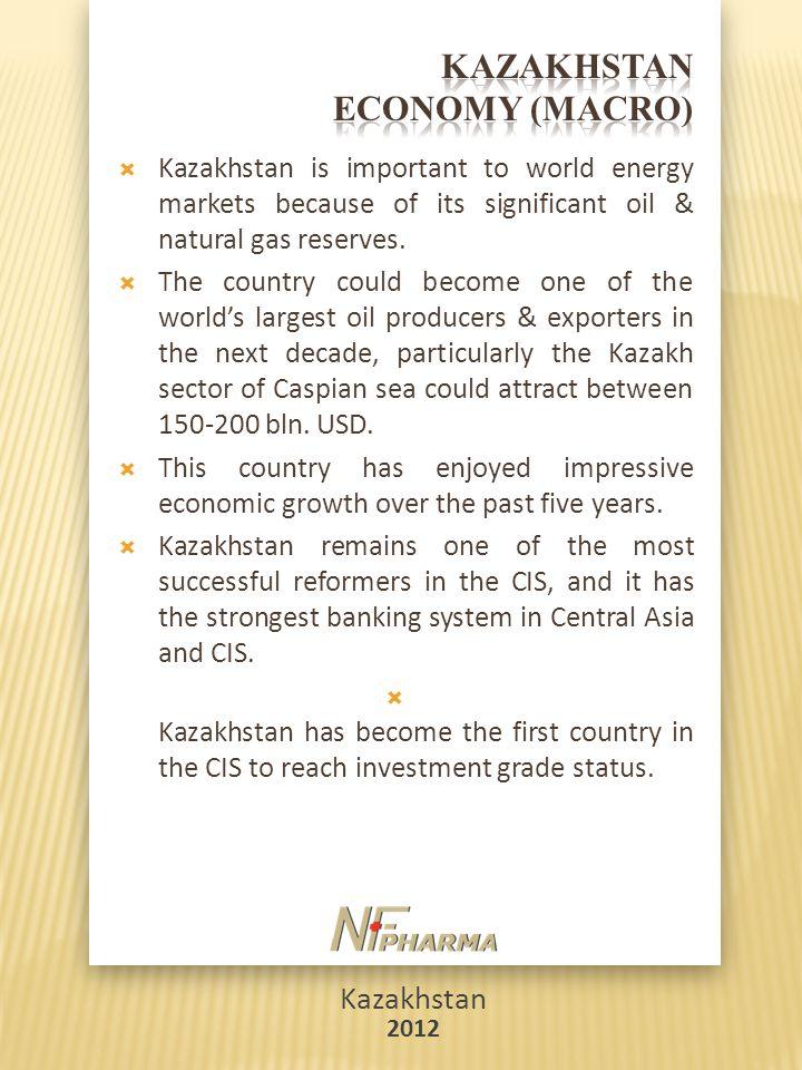 KAZAKHSTAN ECONOMY (MACRO) Kazakhstan