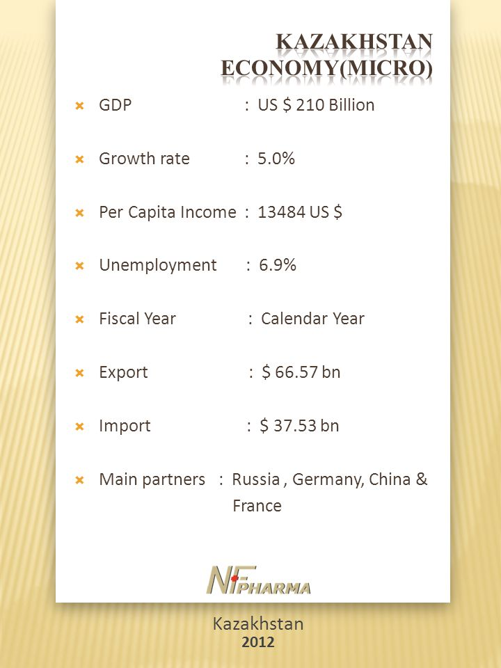 KAZAKHSTAN ECONOMY(MICRO) Kazakhstan GDP : US $ 210 Billion