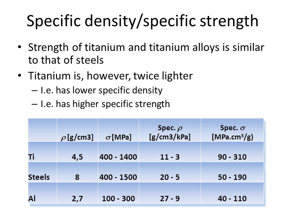 Specific density/specific strength