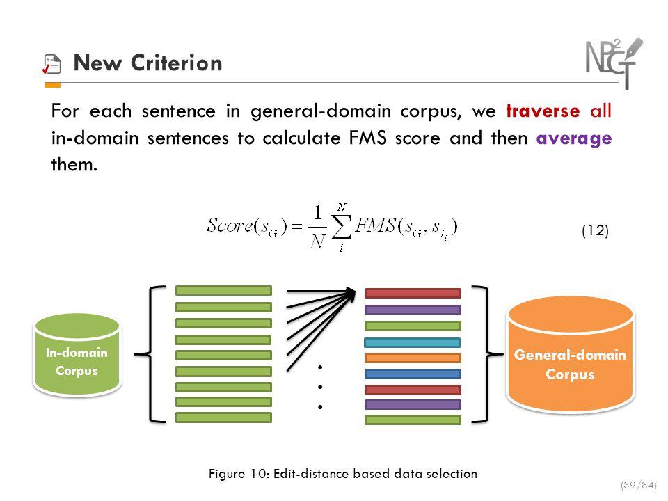 General-domain Corpus