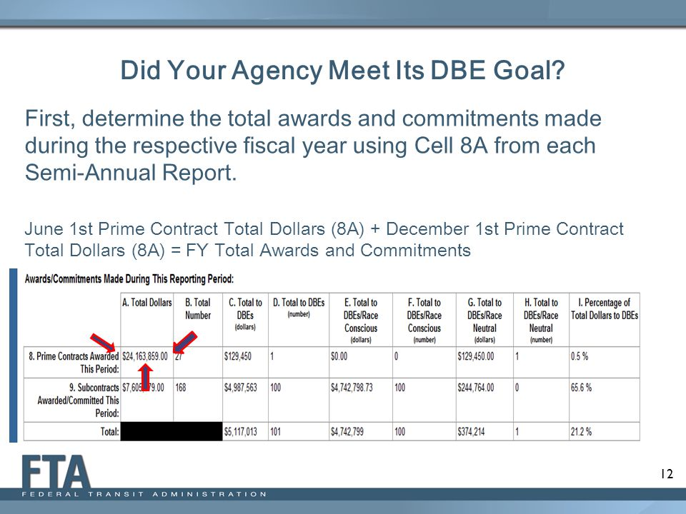 Did Your Agency Meet Its DBE Goal