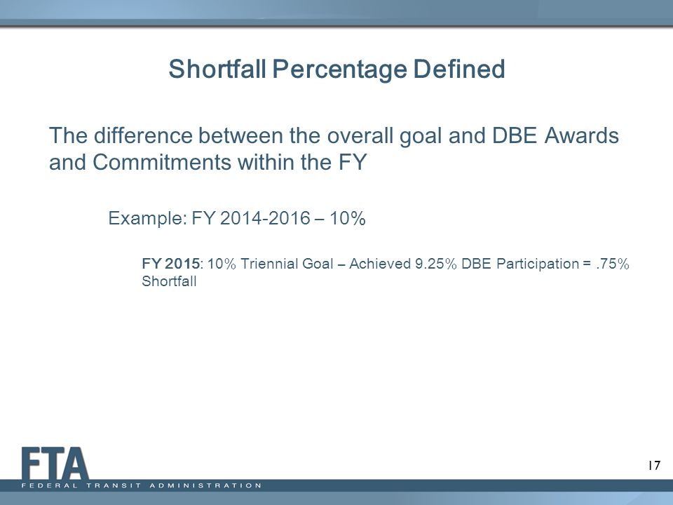 Shortfall Percentage Defined