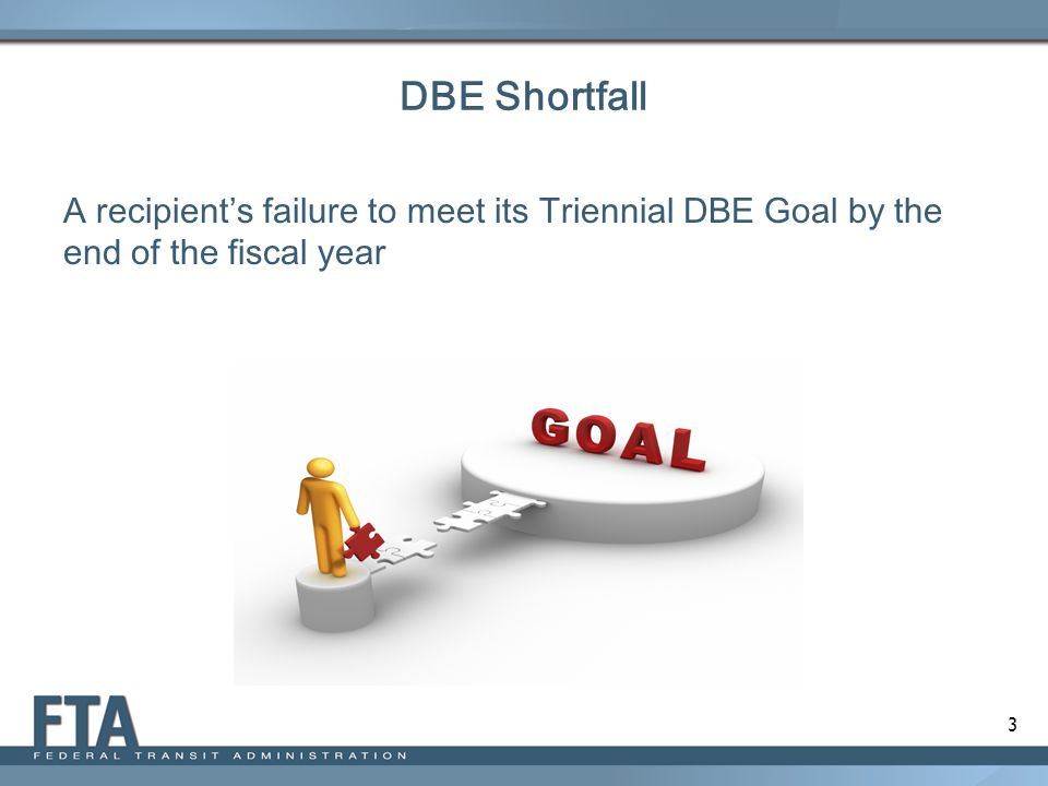DBE Shortfall A recipient's failure to meet its Triennial DBE Goal by the end of the fiscal year