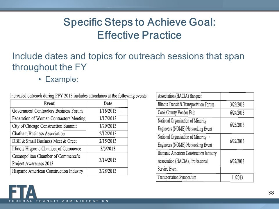 Specific Steps to Achieve Goal: Effective Practice