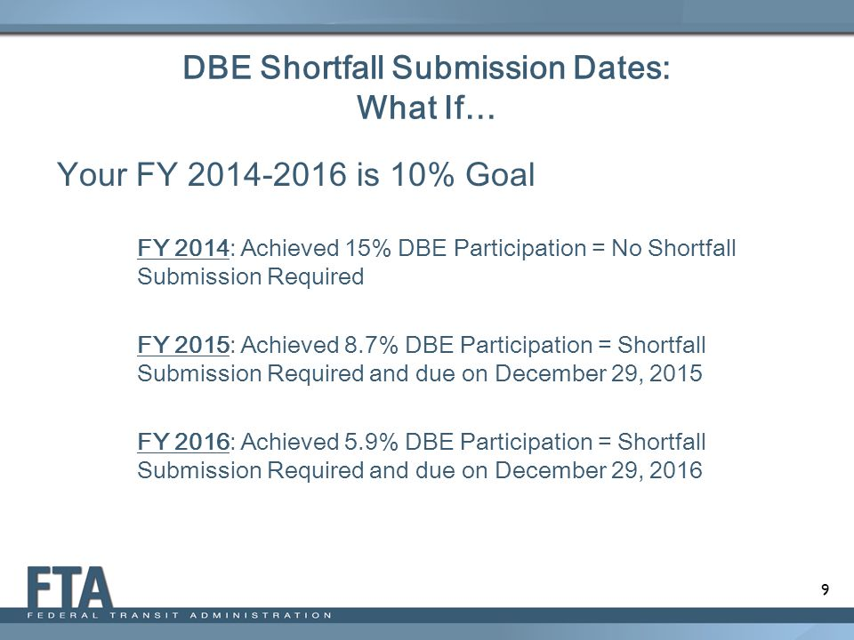 DBE Shortfall Submission Dates: What If…