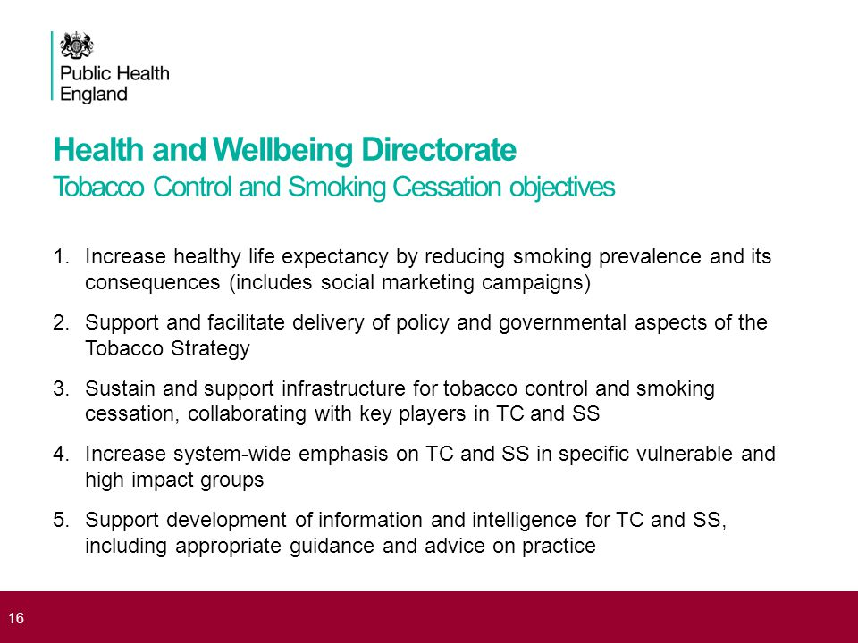 Health and Wellbeing Directorate Tobacco Control and Smoking Cessation objectives