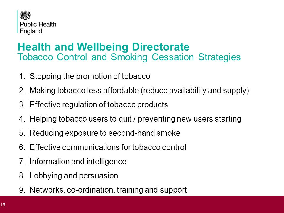 Health and Wellbeing Directorate Tobacco Control and Smoking Cessation Strategies