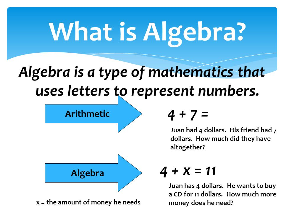 What is Algebra Algebra is a type of mathematics that uses letters to represent numbers. Arithmetic.