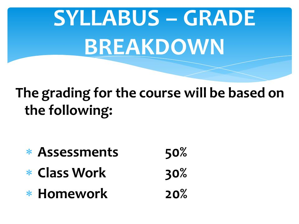 SYLLABUS – GRADE BREAKDOWN