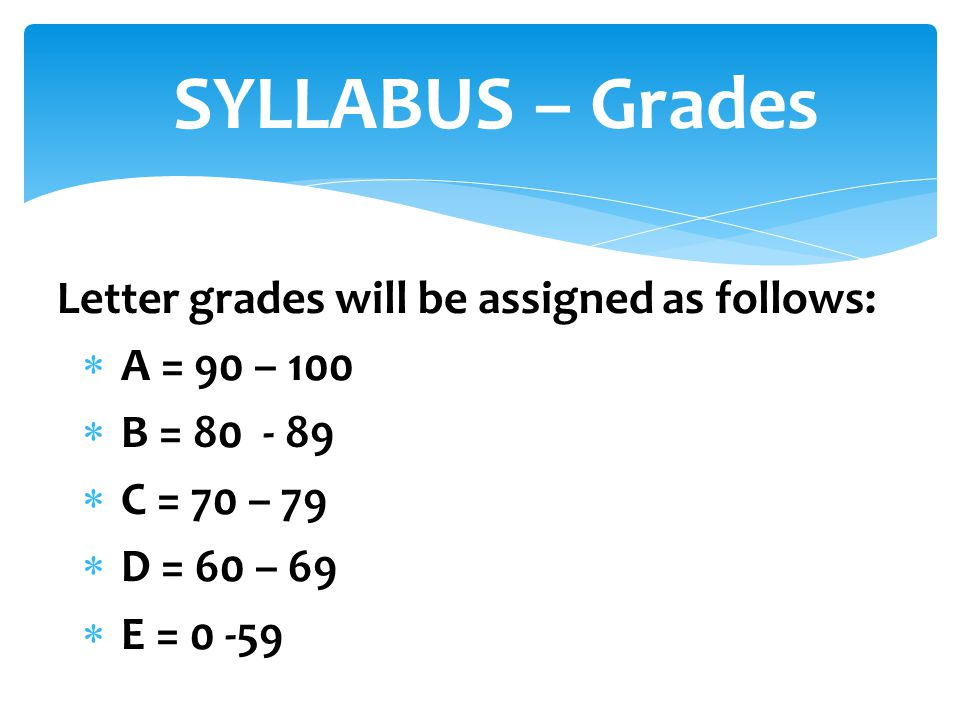 SYLLABUS – Grades Letter grades will be assigned as follows: