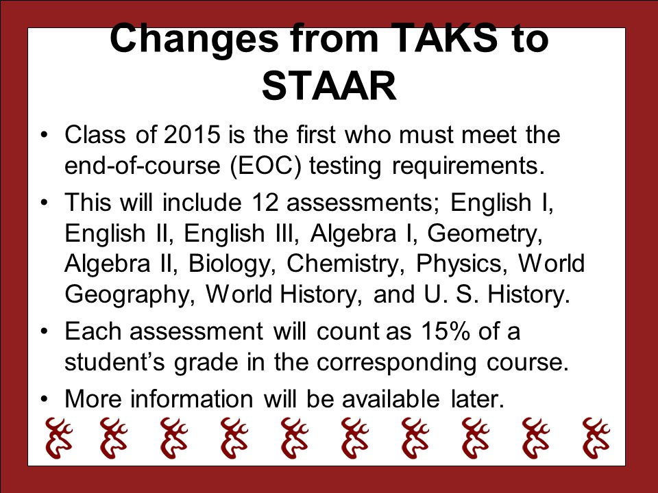 Changes from TAKS to STAAR