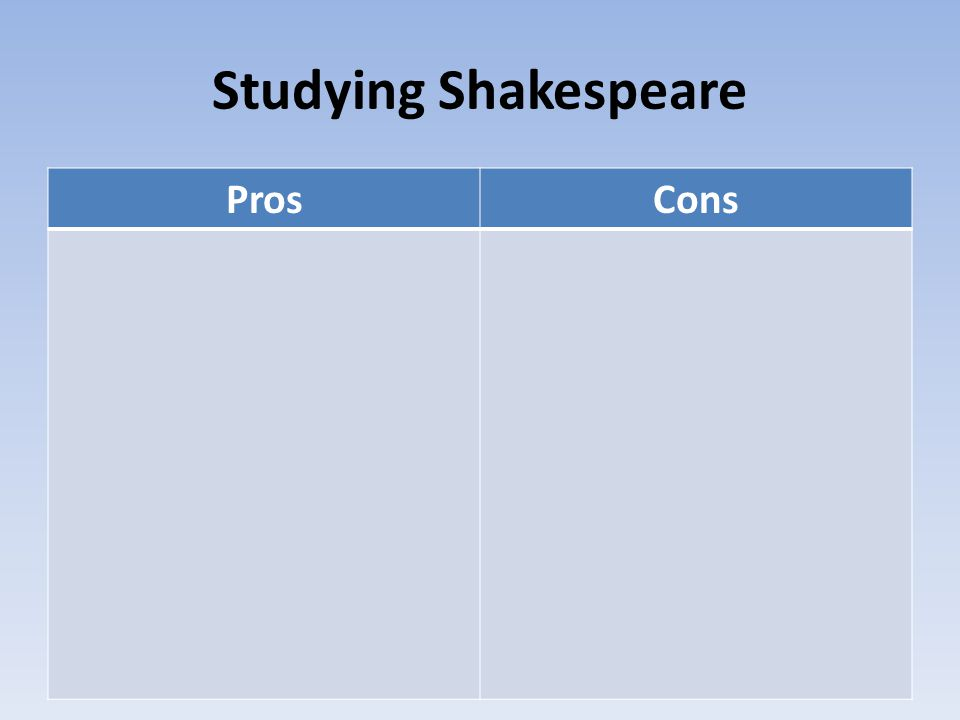 Studying Shakespeare Pros Cons