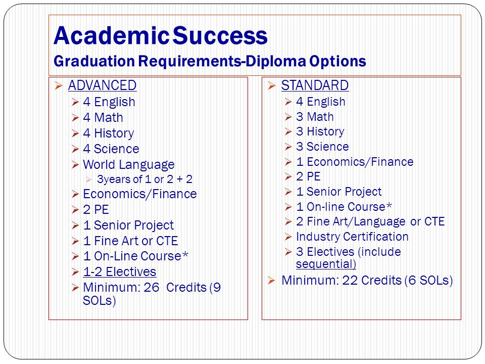 Academic Success Graduation Requirements-Diploma Options