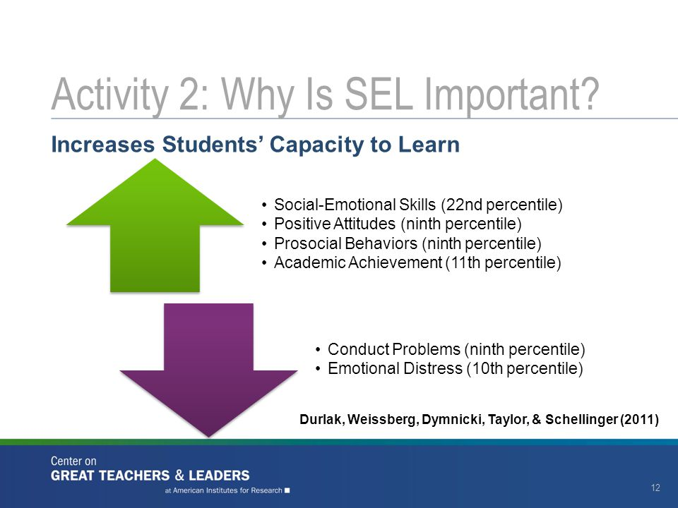 Activity 2: Why Is SEL Important