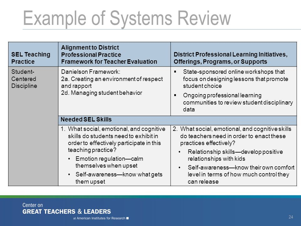 Example of Systems Review