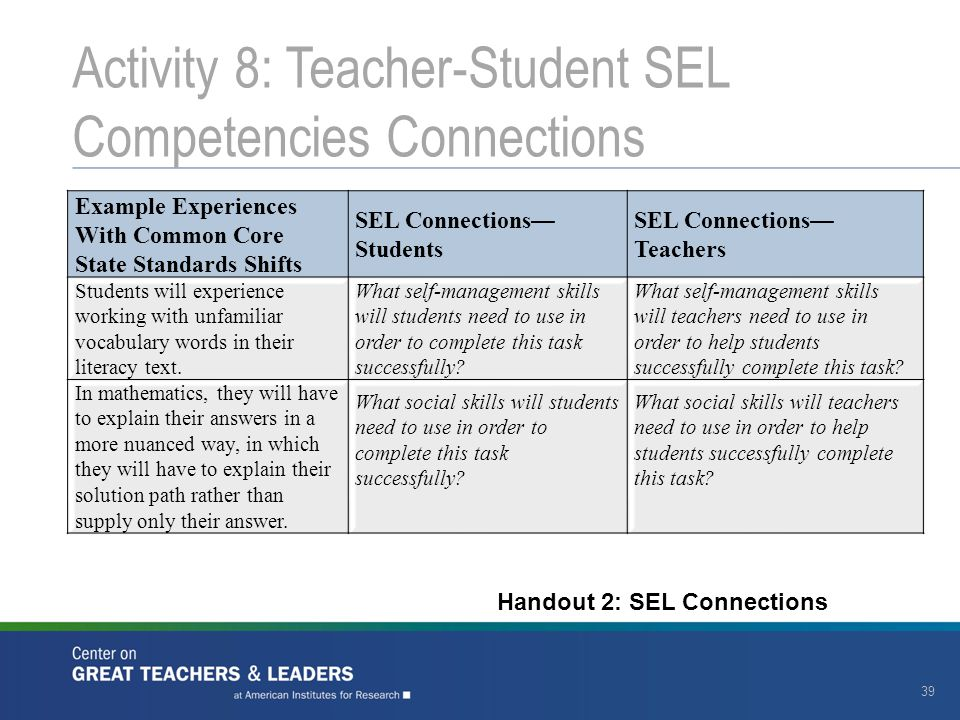 Activity 8: Teacher-Student SEL Competencies Connections