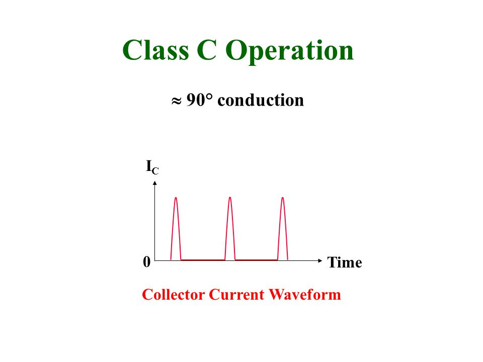Class C Operation  90° conduction IC Time Collector Current Waveform