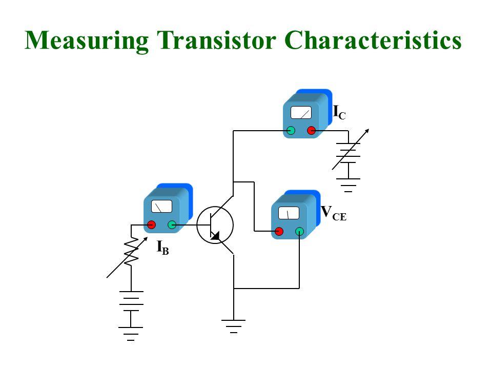 Measuring Transistor Characteristics