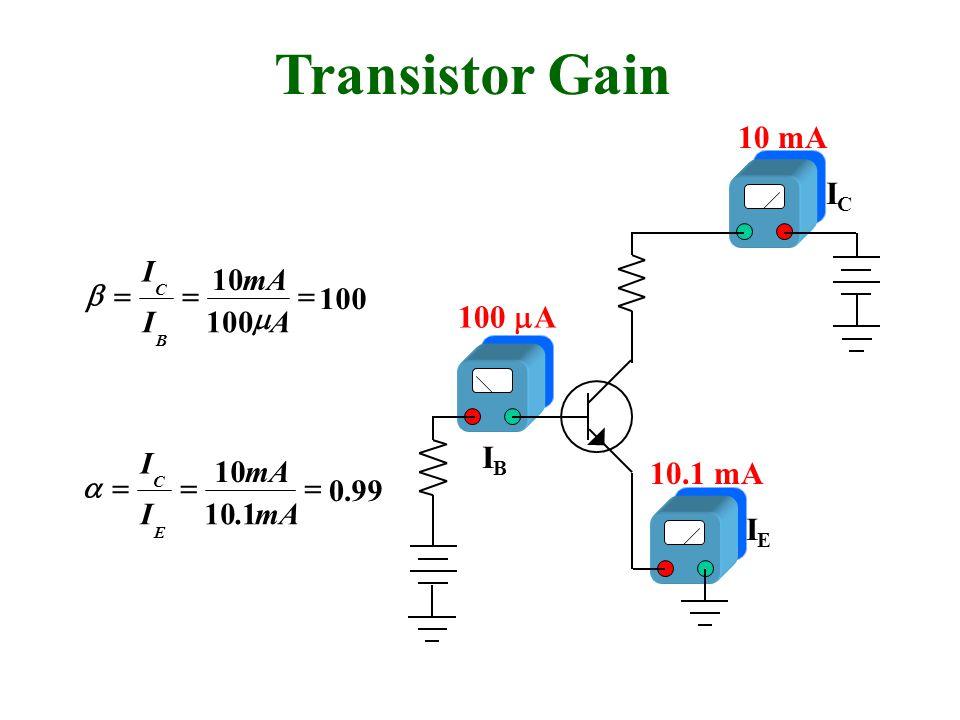 Transistor Gain 10 mA IC 100 mA IB 10.1 mA IE 100 10 = A mA I m b 99 .