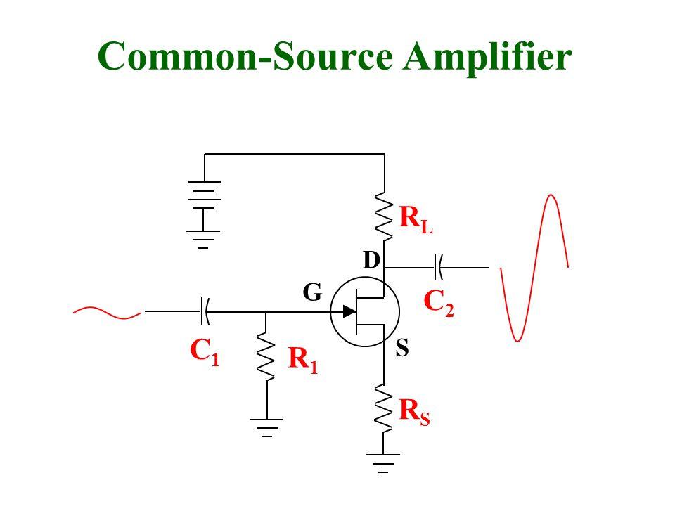 Common-Source Amplifier