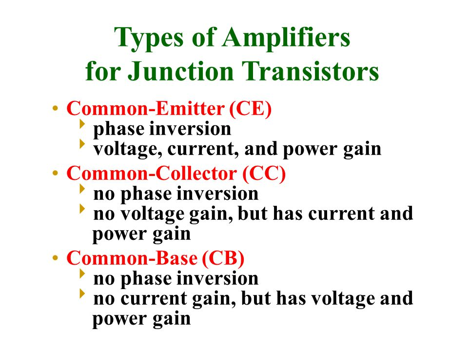 Types of Amplifiers for Junction Transistors