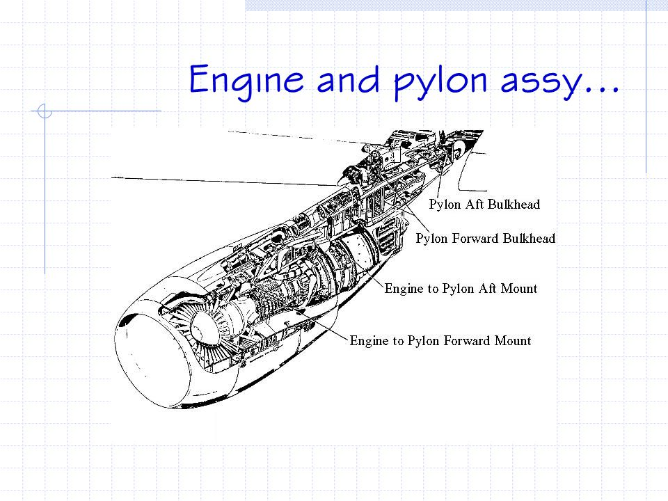 Engine and pylon assy...