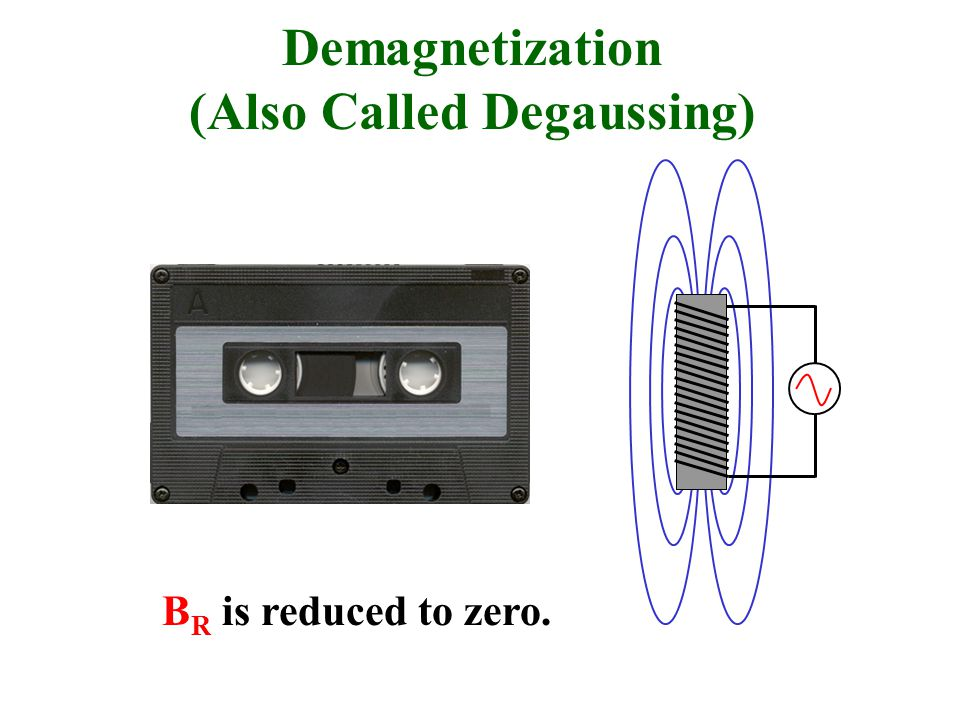 Demagnetization (Also Called Degaussing)