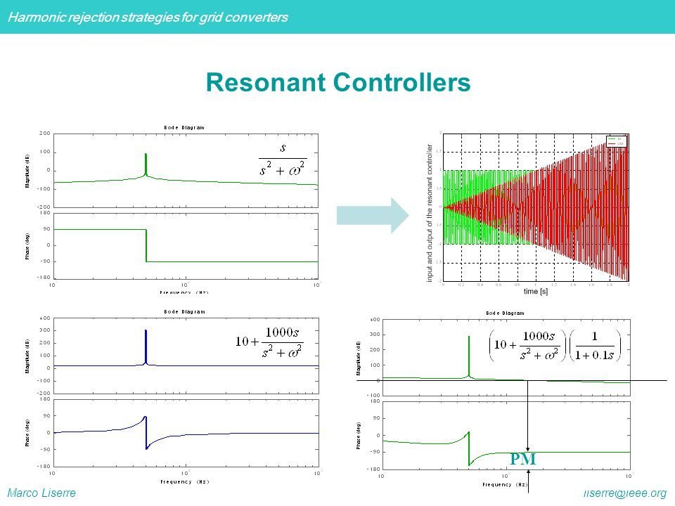 Resonant Controllers only changing the parameters of the controllers