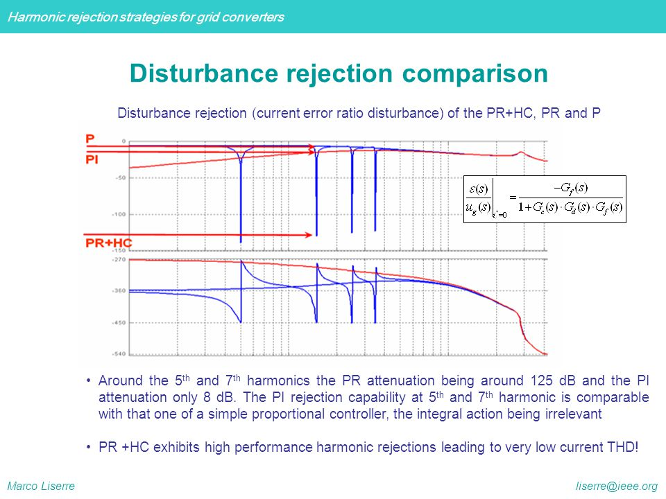 Disturbance rejection comparison