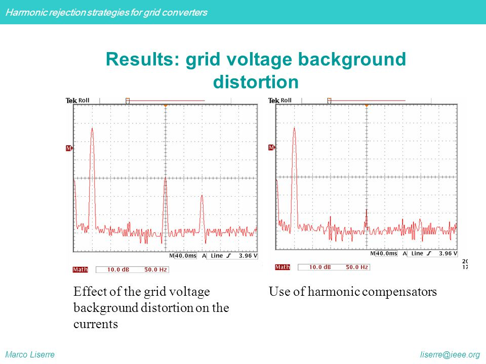Results: grid voltage background distortion