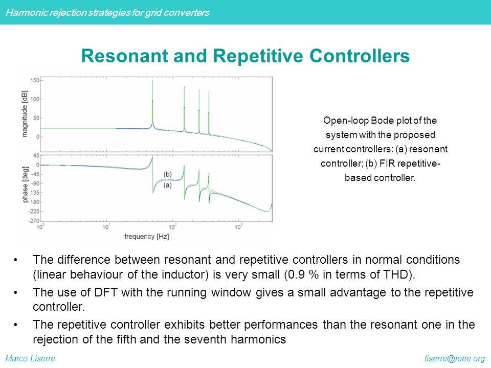 Resonant and Repetitive Controllers
