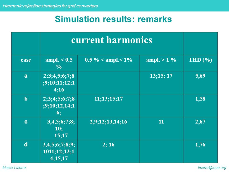 Simulation results: remarks