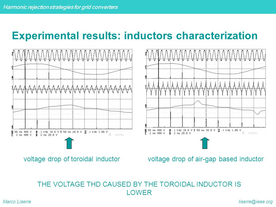 Experimental results: inductors characterization